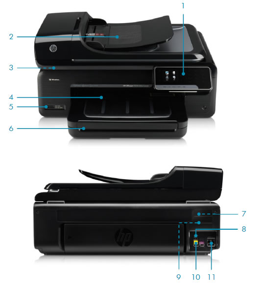 HP_OFFICEJET_7500A_WIDE_FORMAT_E-AIO_legenda