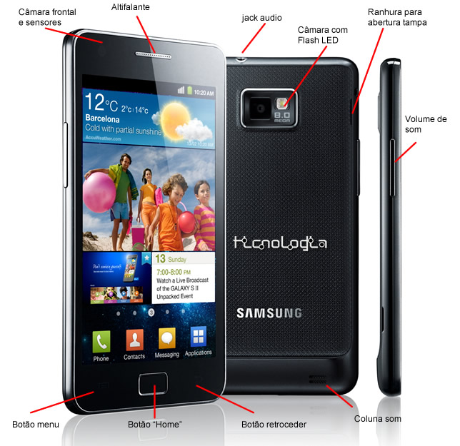 Samsung Galaxy S 2-legenda