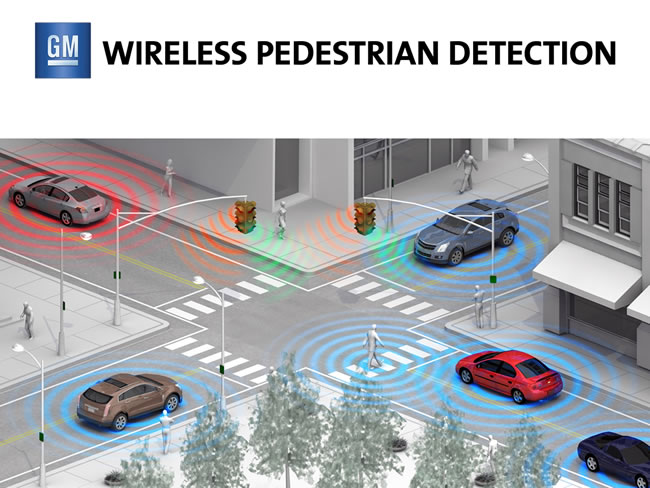 WiFi_Pedestrian_Detection_graphic